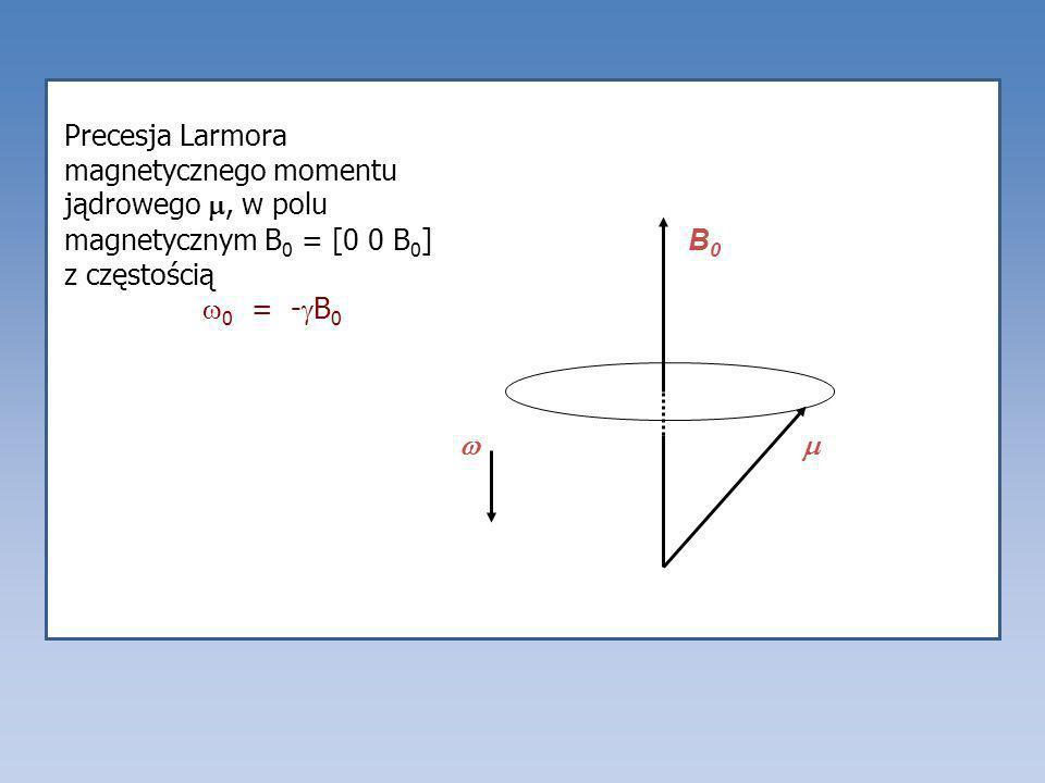 Precesja Larmora magnetycznego momentu jądrowego , w polu magnetycznym B0 = [0 0 B0]